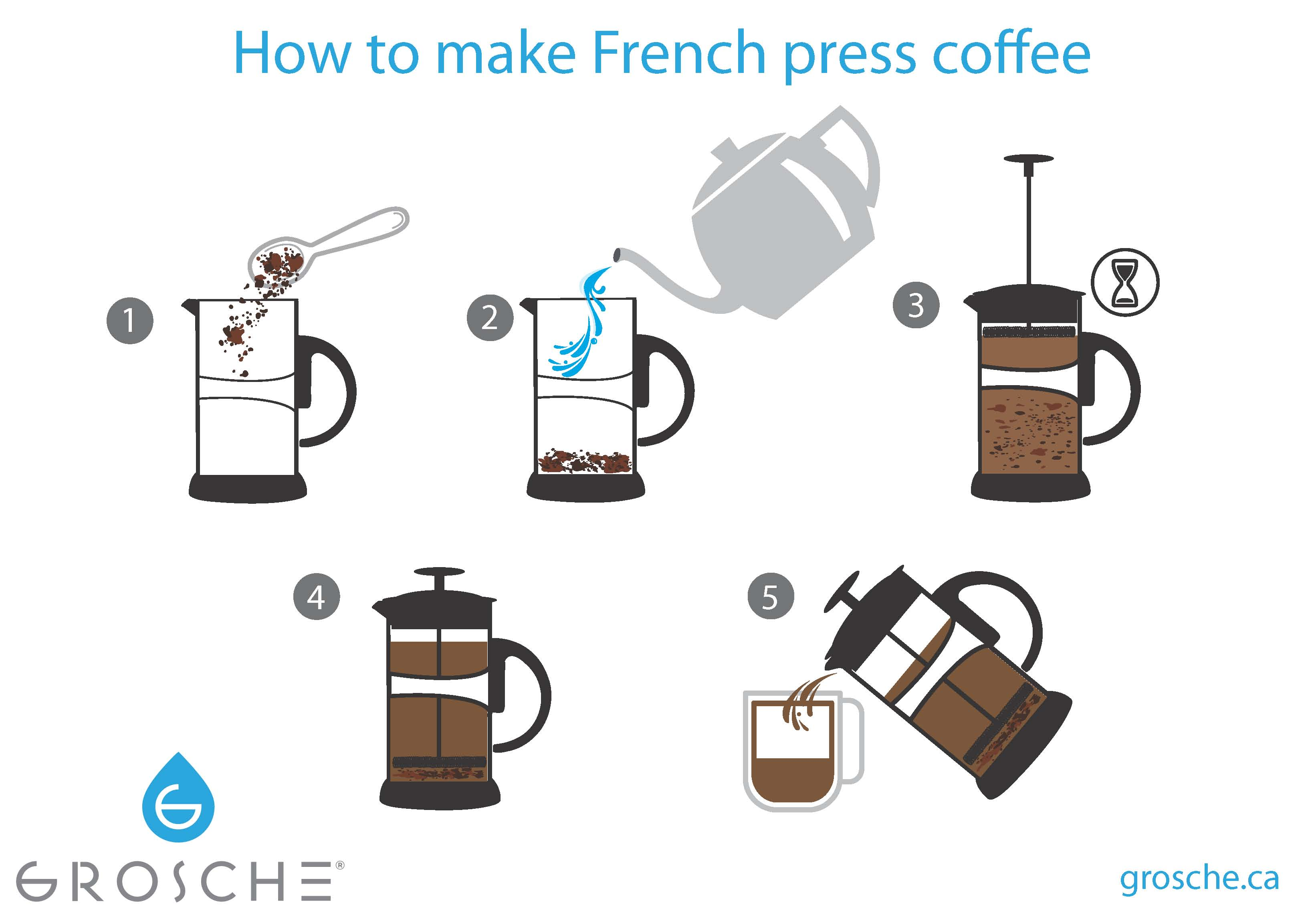 Coffee Maker How To Use : How to Make French Press Coffee at Home GROSCHE